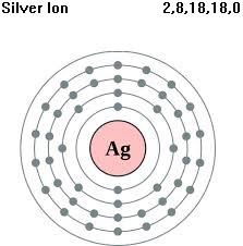 Silver-Atom-negative