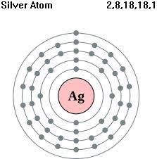 Silver-Atom-plus